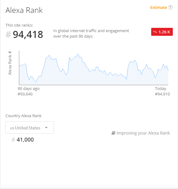 reality show person alexa rank
